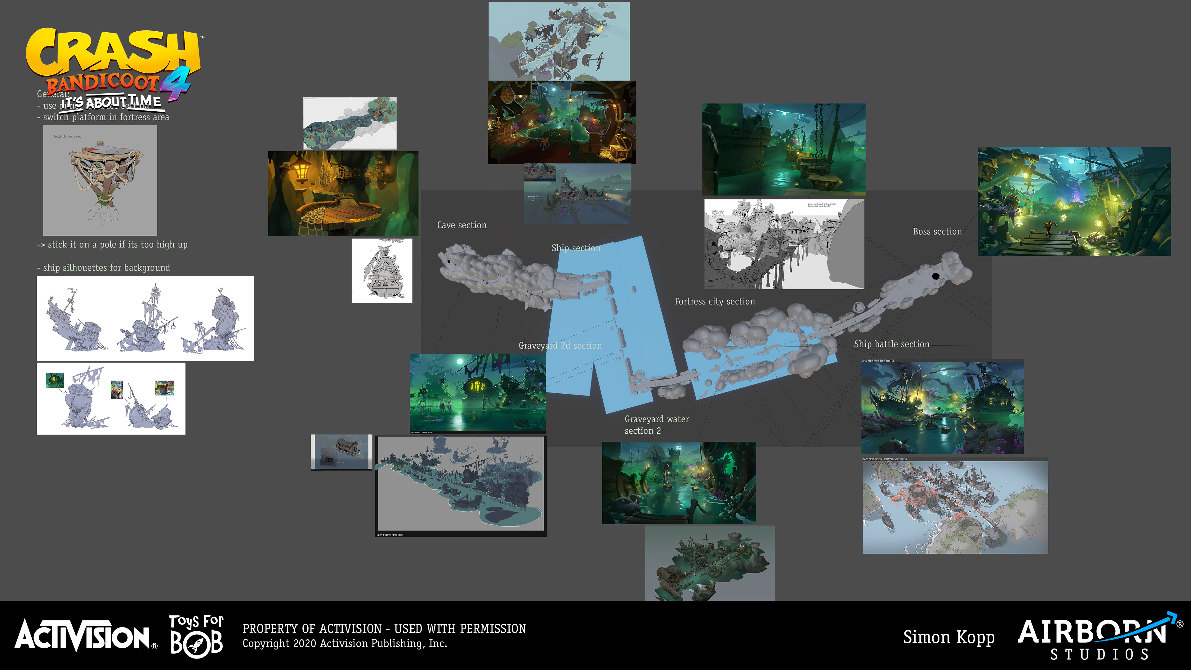 Map planning sheet for 3d.