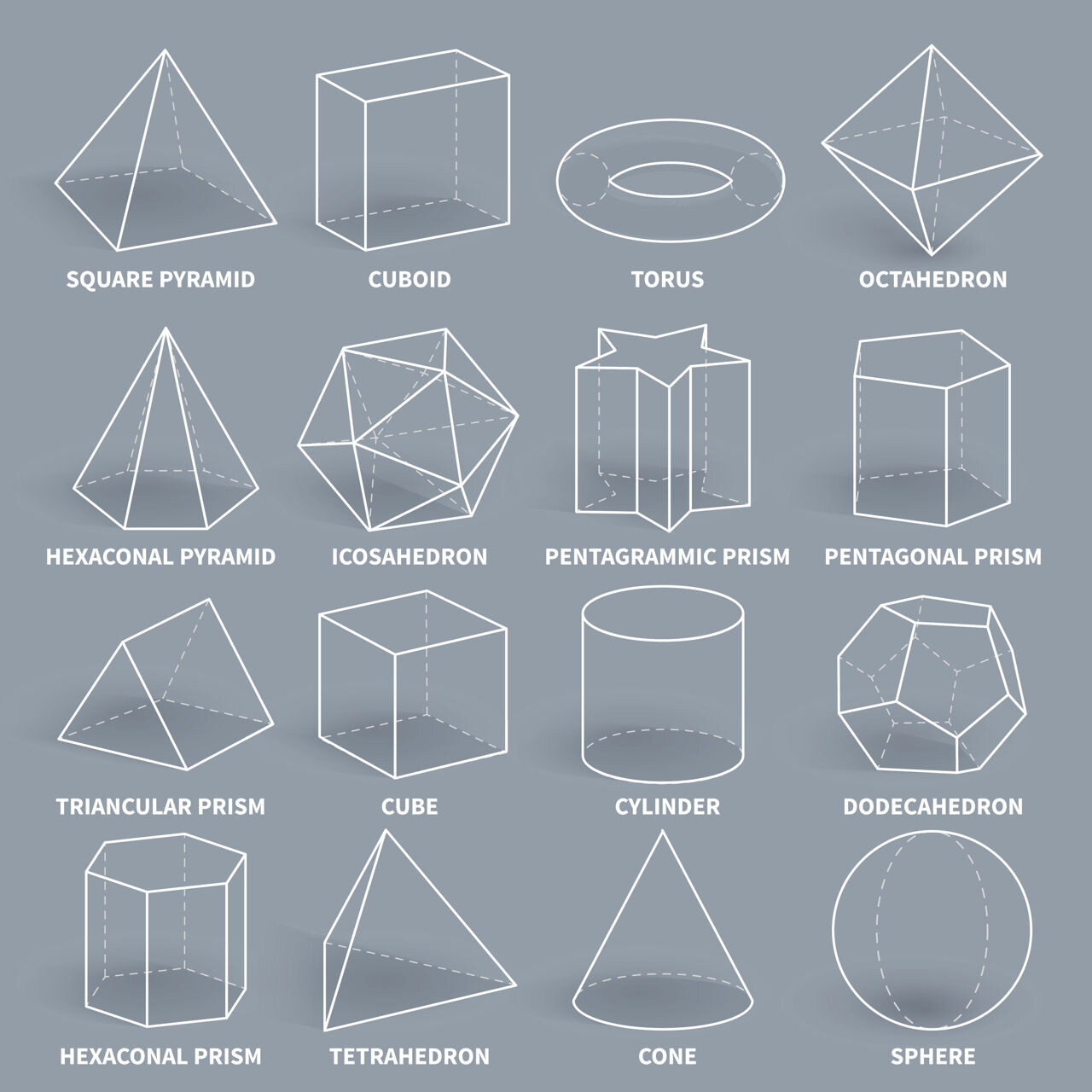 3D form variations and names.