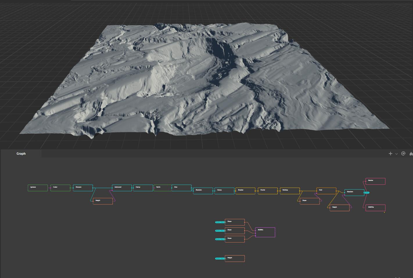 Used Gaea to generate terrain landscape