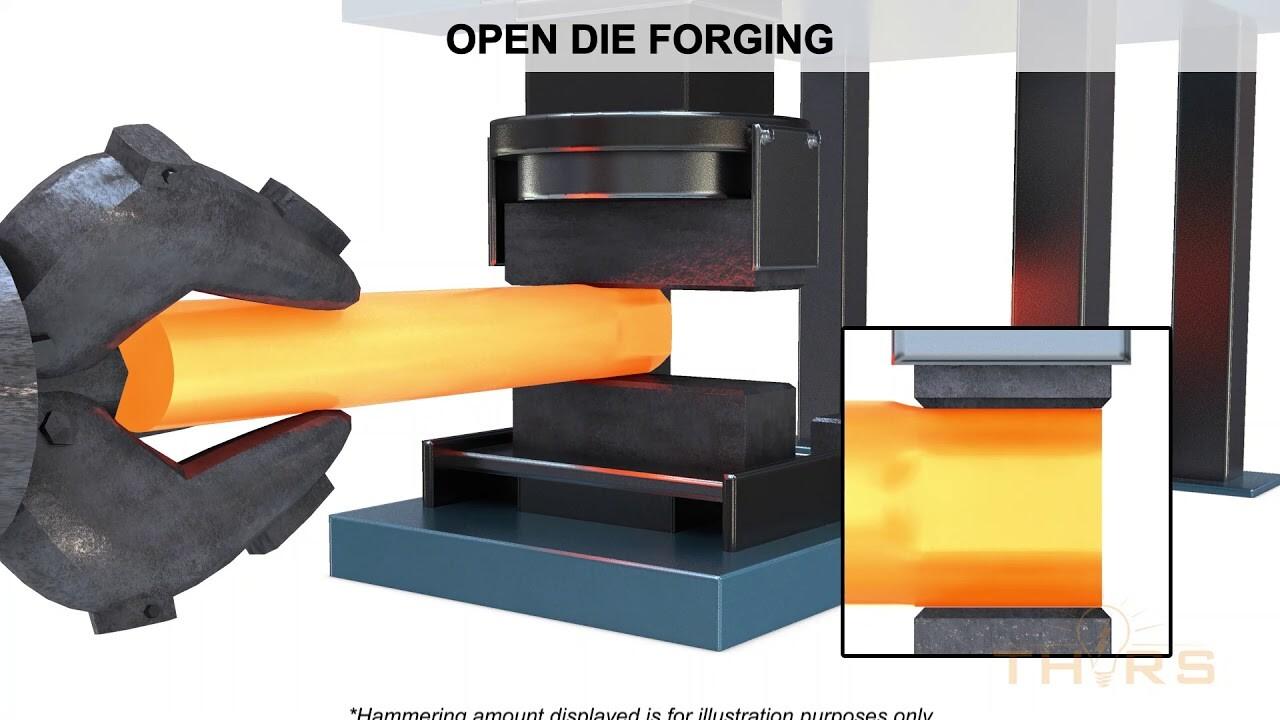 Forging Processes