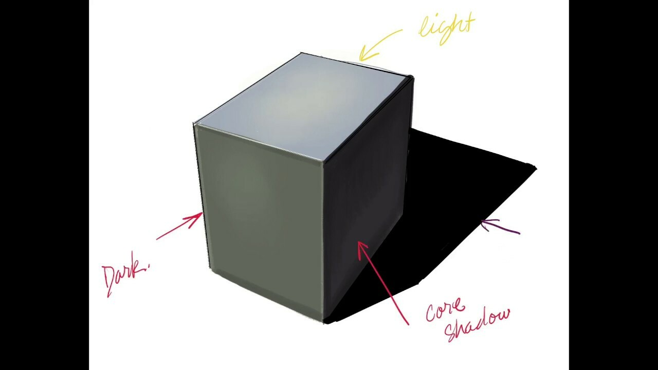 The illusion of light and 3D form of a CUBE.