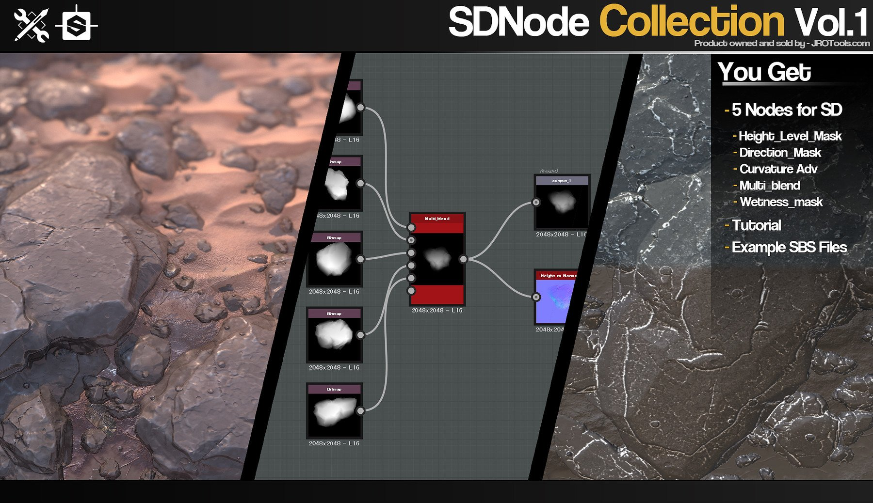 Sdnode collection main