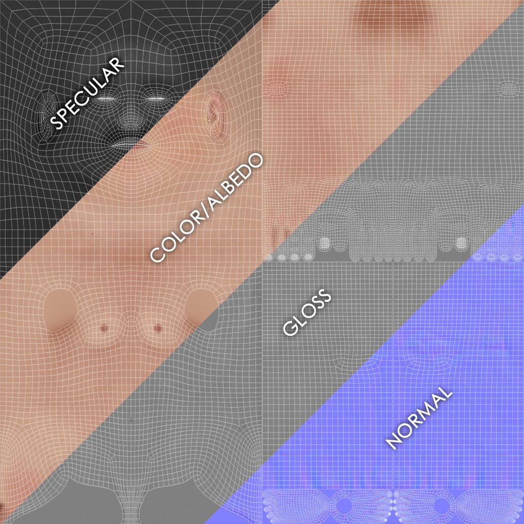Acf maps breakdown