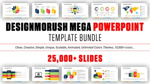 Designmorush MEGA PowerPoint Template Bundle