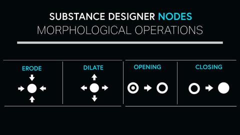 Morphological Operations - Substance Designer