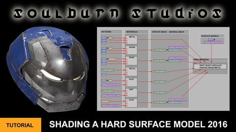 Shading A Hard Surface Model 2016: Texturing A Robotic Mask Video Tutorial