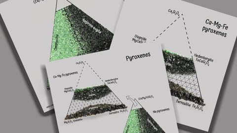 Pyroxene posters (Digital)