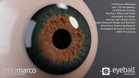 Procedura Eyeball - Generator