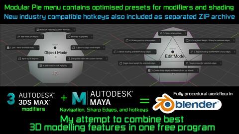 3Ds Max, Maya to Blender. Transformation Kit.