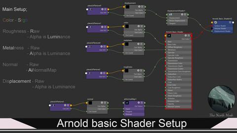 Maya Arnold Basic Shader Setup