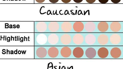 Skin Tones Palette 5 for Clip Studio Paint and Ex