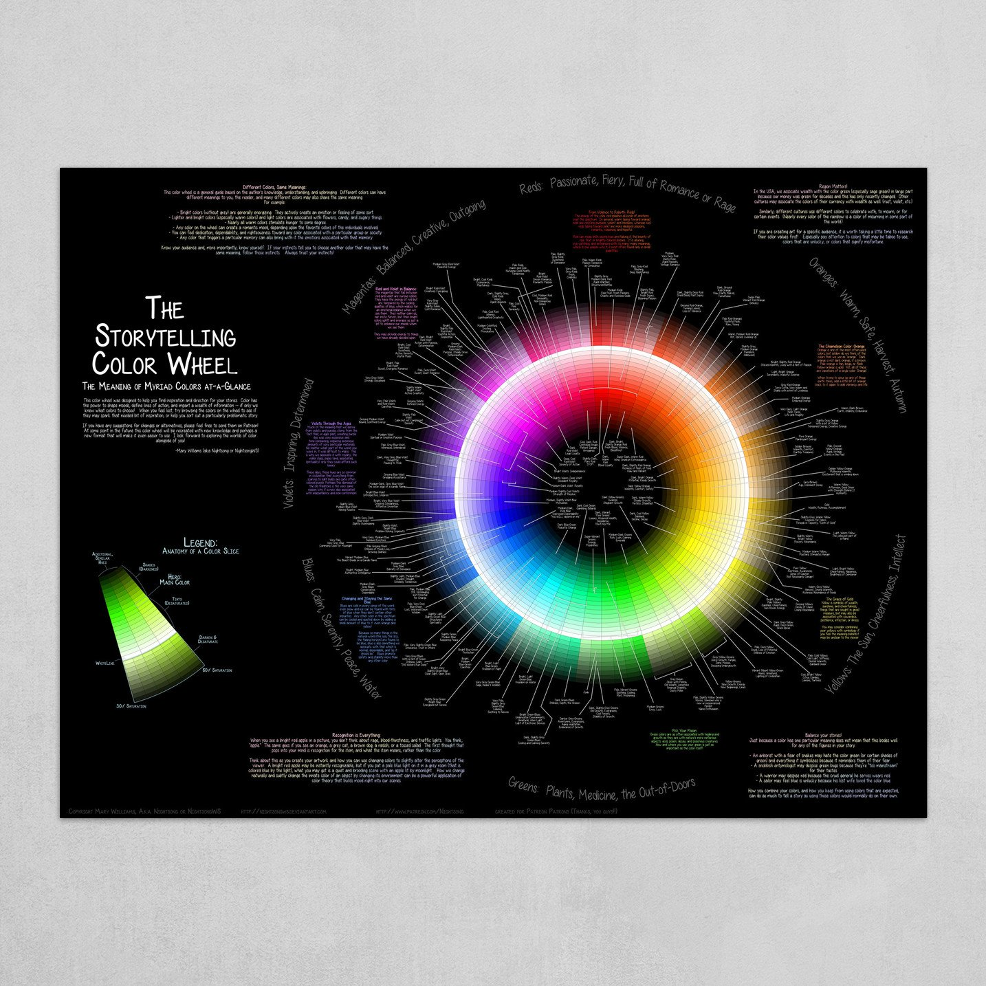 The Storytelling Color Wheel