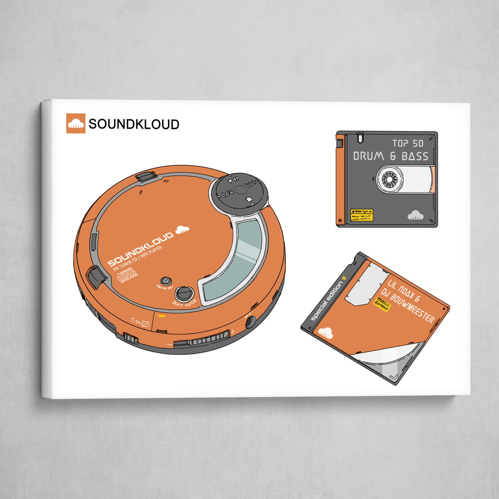 SoundKloud